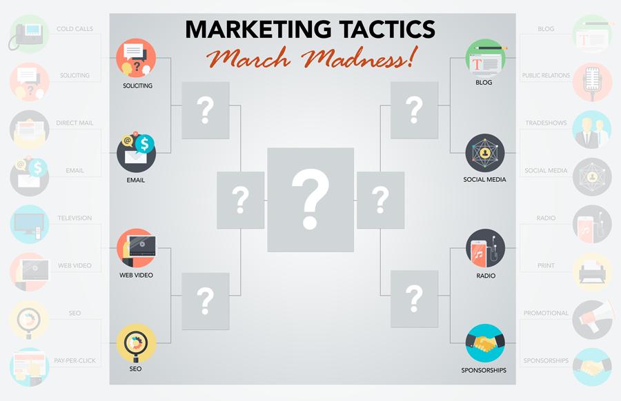March Madness Marketing Bracket - Elite 8