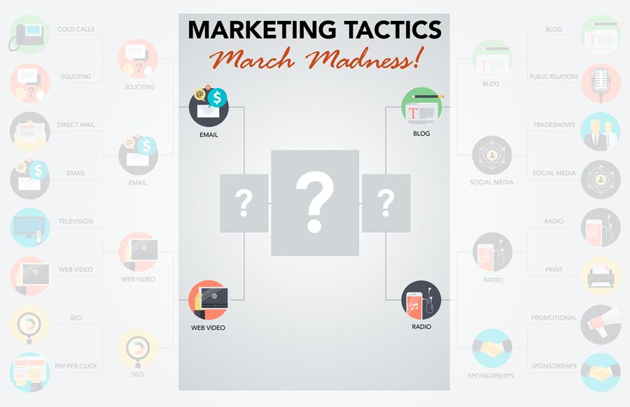 March Madness Marketing Bracket - Final 4